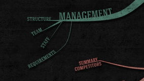 Umysł mapa plan biznesowy na zmroku textured ścianę zbiory