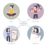 Umysłowa opieka zdrowotna wektoru ilustracja Kroki zdrowie psychiczne infographic elementu set zdjęcia stock