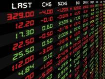 Un affichage de marché boursier quotidien Image stock