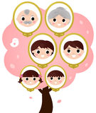 Un albero genealogico di tre generazioni Immagini Stock