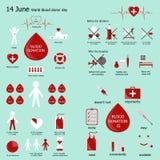 Un'aletta di filatoio con informazioni sulla donazione di sangue royalty illustrazione gratis