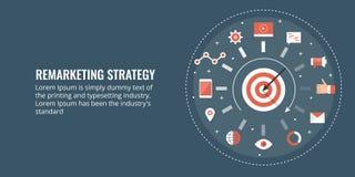 Un cercle de stratégie de relance, reciblant des assistances, processus de vente Bannière plate de conception illustration de vecteur