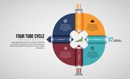 Un ciclo Infographic di quattro metropolitane Fotografia Stock Libera da Diritti
