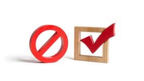 Un coche rouge et un AUCUN symbole sur un fond d'isolement manque de choix ou élection de l'état Restriction des droites photos libres de droits