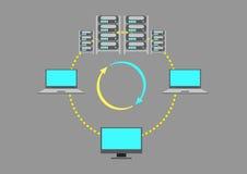 Un concepto de la granja o del centro de datos del servidor ilustración del vector