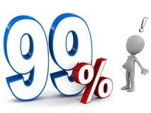 99 per cento Fotografia Stock
