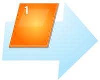 Un ejemplo inclinado diagrama en blanco de la secuencia del negocio Imagen de archivo libre de regalías