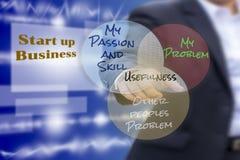Un empresario que señala a los factores de comenzar negocio en Virt Imagenes de archivo