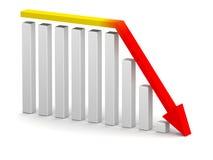 Stagnation et puis faillite illustration libre de droits
