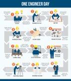 Un infographics di giorno dell'ingegnere illustrazione di stock