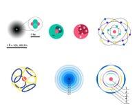 Un insieme delle 8 visioni differenti un modello atomico da fisica della storia, scienza realistica modella illustrazione vettoriale