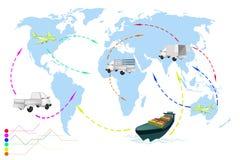 Un mapa del World Travel de los vehículos del transporte. Imagen de archivo