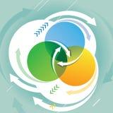 Un mondo di ambientalismo e della sostenibilità Illustrazione di Stock