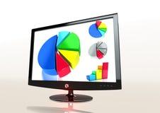 Un monitor del LCD con las varias cartas en la pantalla