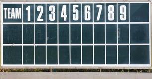 Un panneau démodé de score de base-ball Images libres de droits