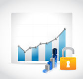 Un secure and unlock business profits Royalty Free Stock Photo