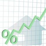 Una carta más alta de los tipos de interés de hipoteca casera Fotografía de archivo libre de regalías