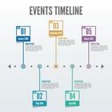 Una cronologia Infographic - vettore di 5 eventi del punto Fotografia Stock Libera da Diritti