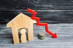 Una disminución en precios de la propiedad disminución de la población interés descendente en la hipoteca reducción en la demanda imagenes de archivo