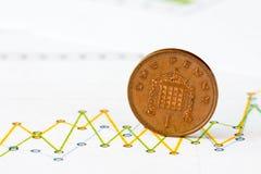 Una moneda del penique y gráfico que fluctúa Foto de archivo