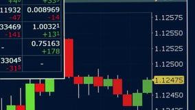 Una pantalla con esquemas del comercio Datos del mercado de acci?n metrajes