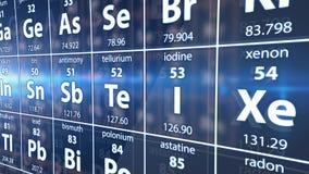Una parte de la tabla de elementos periódica Imagen de archivo