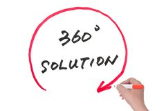 una soluzione da 360 gradi Fotografia Stock Libera da Diritti