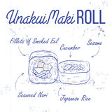 UnakuiMaki roll recipe on a notebook page. Vector sushi sketch, UnakuiMaki roll recipe on a notebook page Royalty Free Stock Photo