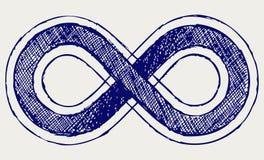 Unbegrenztheitssymbol Stockbild