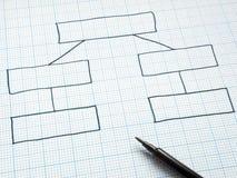 Unbelegter Organisationsplan gezeichnet auf Zeichenpapier mit Maßeinteilung. Lizenzfreies Stockbild