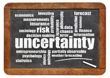 Uncertainty and risk word cloud on blackboard Stock Image
