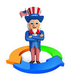 Uncle Sam with business graph Stock Photos