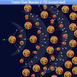 Uncontroled Chain reaktion U-235 för klyvning vektor illustrationer