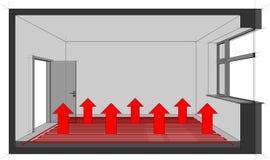 underfloor diagramuppvärmning Arkivfoto