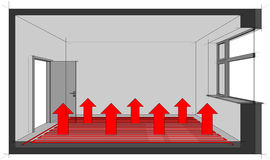 Underfloor heating diagram. Diagram of a underfloor heated room with heat distribution Stock Photo