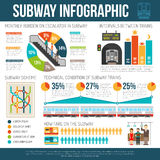 Underground Infographics Poster Royalty Free Stock Photography