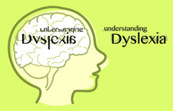 Understanding dyslexia vector Royalty Free Stock Images