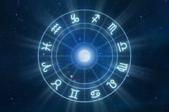 undertecknar zodiac Royaltyfri Foto