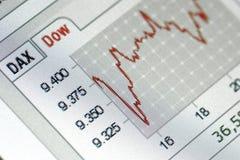 Une barre financière positive Photo stock