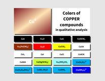 Une table de couleurs inorganiques de composés de cuivre Photographie stock