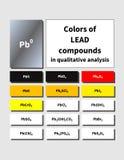 Une table de couleurs inorganiques de composés de plomb Photo stock