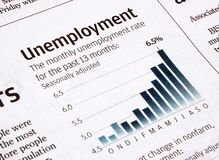 Unemployment. Graph in the business section of the newspaper Royalty Free Stock Images