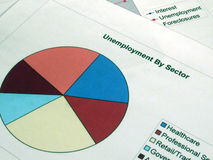 Unemployment Data Stock Image