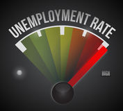 Unemployment rate level illustration Stock Photo