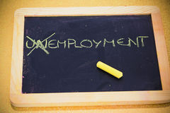 Unemployment vs employment. Chalk writings on blackboard: looking for an employment Royalty Free Stock Photos