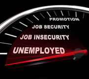 Unemployment - Words on Speedometer Royalty Free Stock Photo