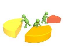 Unequal division Stock Photo