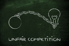 Unfair competition, emprisoning ideas. Idea stuck with ball and chain, effects of unfair competition Stock Photos