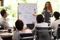 Ung affärskvinna som ger presentation på framtida plan arkivfoto