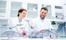 Unga forskare som gör provet eller forskning i labb arkivfoton